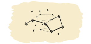 Гороскоп на 2018 год для двенадцати знаков Зодиака